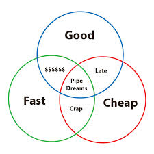 Good Fast Cheap 1